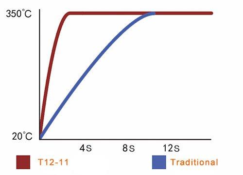 T12-11_heat